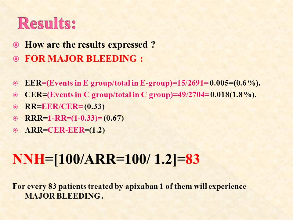 Results: NNH=[100/ARR=100/ 1.2]=83 How are the results expressed